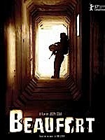 Beaufort   height=